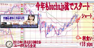 2013_01_04ゴルスパFX