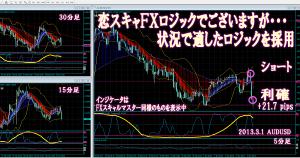2013_0301_scal_roziku