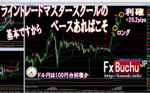 2013.07.15usdjpy_line