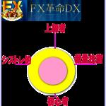 fx_kakumei_dx_zokusei
