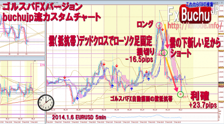 2014.02.05_gorusupa_fx_kaisetu