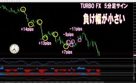 2014.02.13.turbo_fx