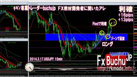 2014.03.17.fx_usdjpy_trade