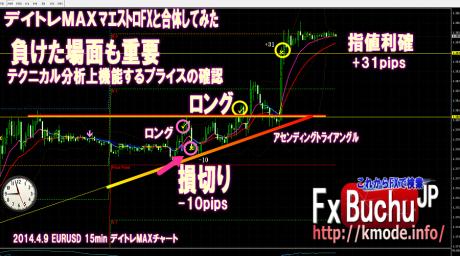 2014.04.09daytra_max_maestrofx