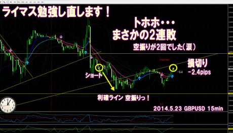 2014.5.22_line_trade_master_02buchujp