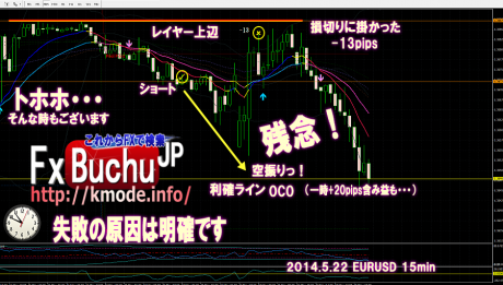 2014.5.22_line_trade_master_buchujp