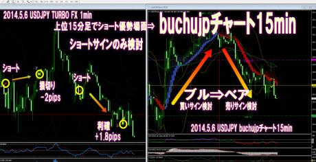 turbofx_buchujp2014.5.6