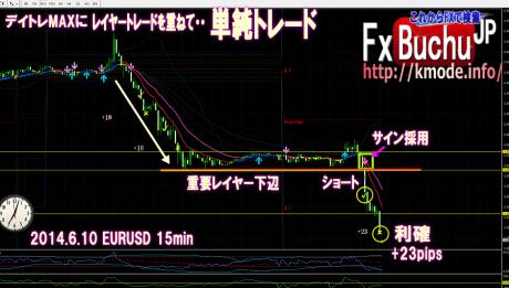 2014.6.10_daytramax_buchujp