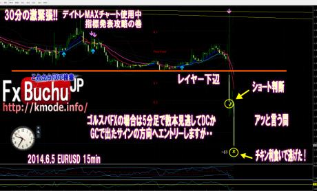 daytramax_2014.6.5_sihyoukouyraku