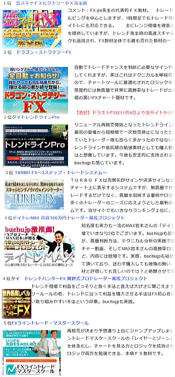 fx-kyouzai-ranking350