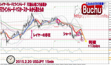 215.2.20line-trade-master-scool