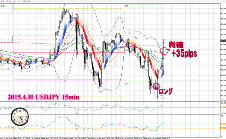 line-trade-15fun