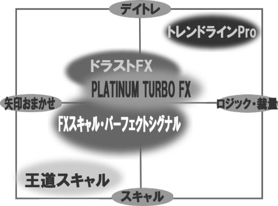 tools-hikaku-zu560