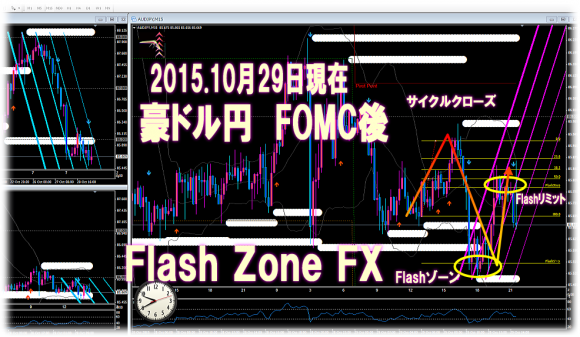 flash-zone-fx-audjpy-trend