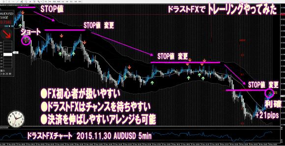2015_11_30_dorasuto-fx