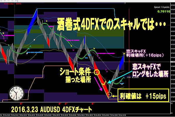 4d-fx-hikaku-koisca600