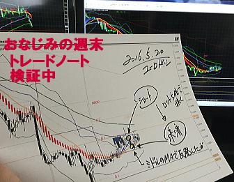 trade-noot2016.5.20