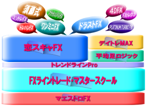 fx-kyouzai-yakudati300
