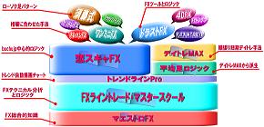 tukaeru-fx-kyouzai290
